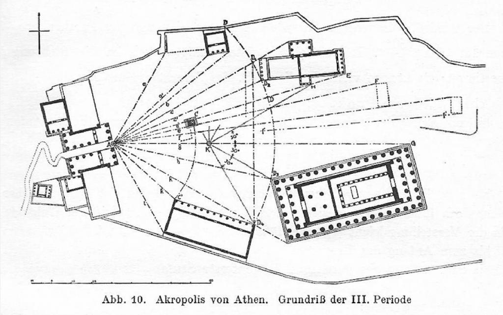 Η θεωρία του Δοξιάδη στην κάτοψη της Ακρόπολης της Αθήνας. Πηγή: Konstantinos A. Doxiadis, Raumordnung im Griechischen Städtebau, Heidelberg, Kurt Vowinckel Verlag, 1937