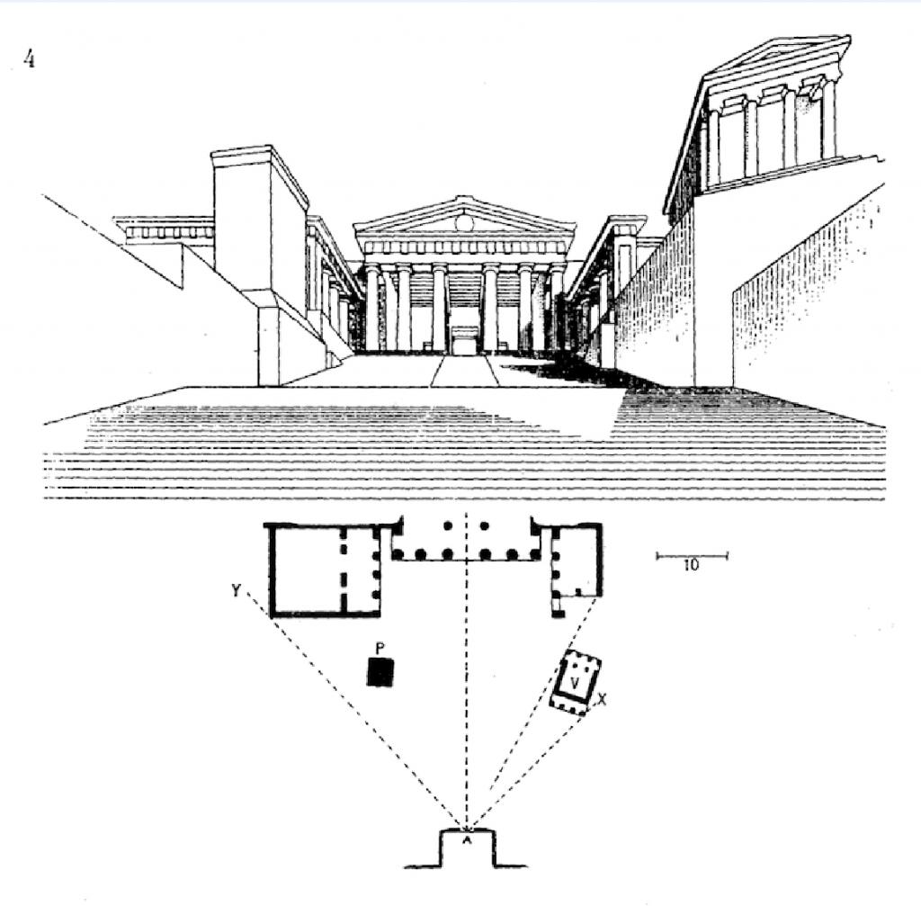 Die grafisch-visuelle Balance der Akropolis von Choisy. Quelle: Auguste Choisy, Histoire de l'architecture, Bd. I, 414