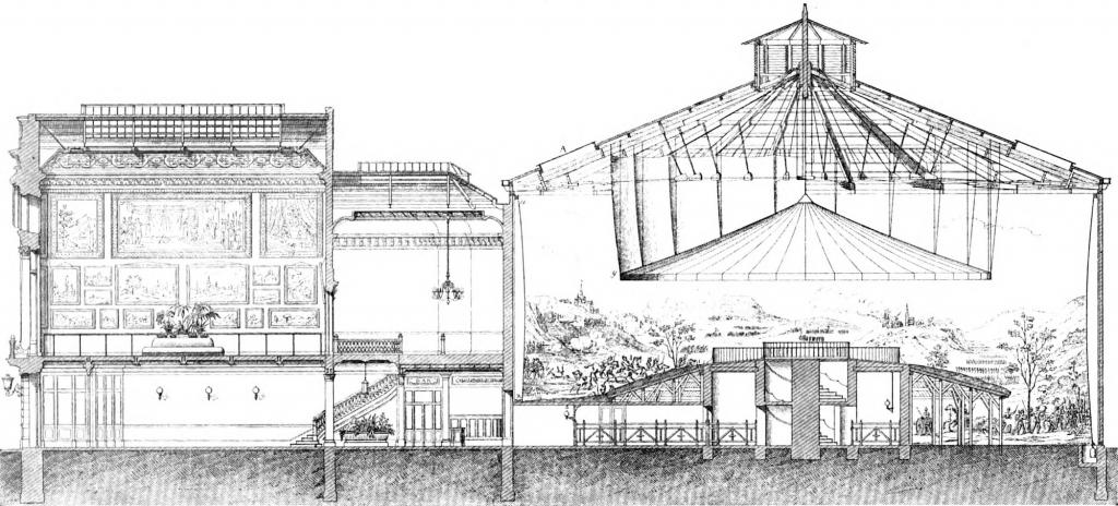 Schnitt des inzwischen abgerissenen Pariser Panoramas Valentino des Architekten Charles Garnier. Quelle: Joseph Wilhelm Durm, u.a., Handbuch der Architektur, Teil 4, Stuttgart, Alfred Kröner, 1904, 285.